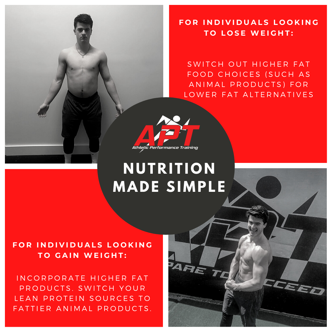 Nutrition made simple ig
